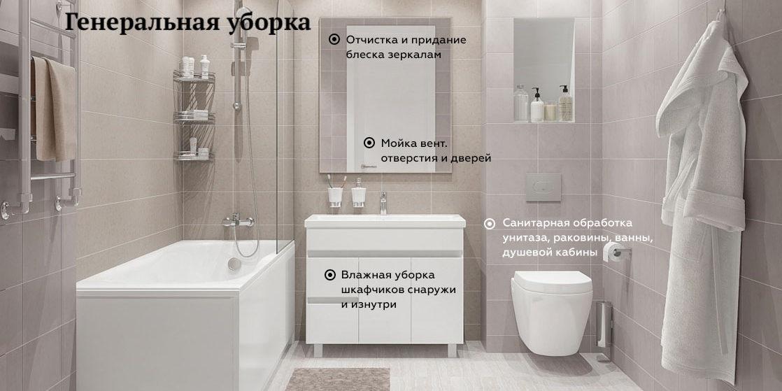 ванна генеральная уборка